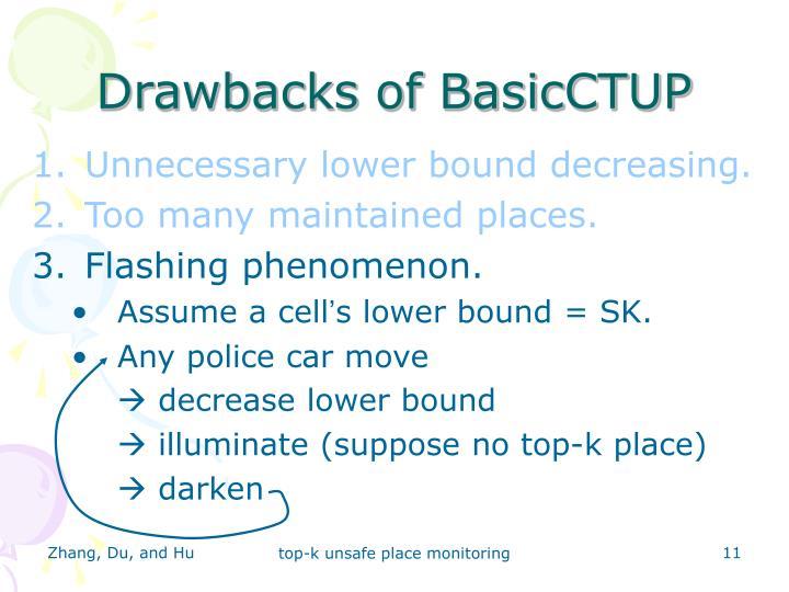 Drawbacks of BasicCTUP