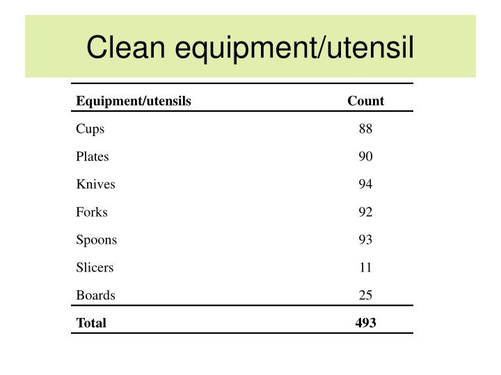Clean equipment/utensil