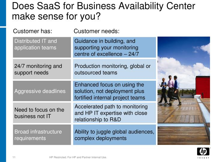 Does SaaS for Business Availability Center make sense for you?