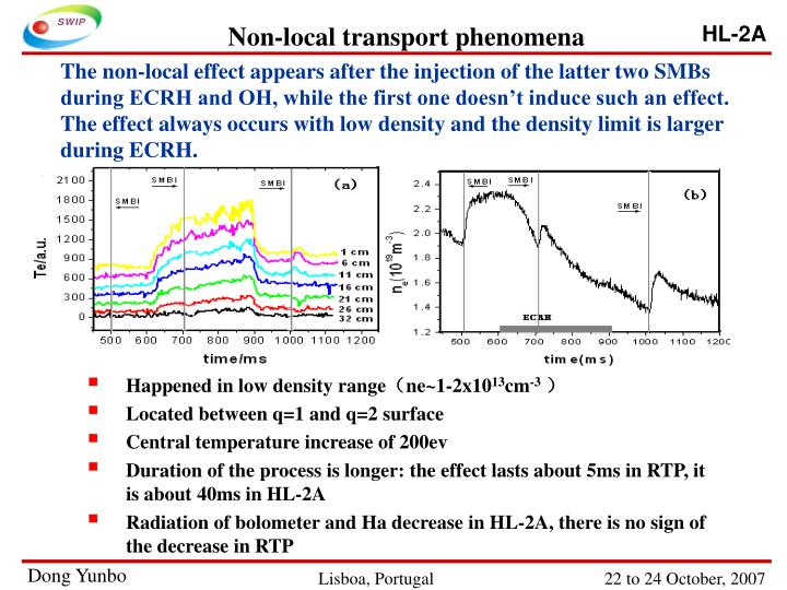 Non-local transport phenomena