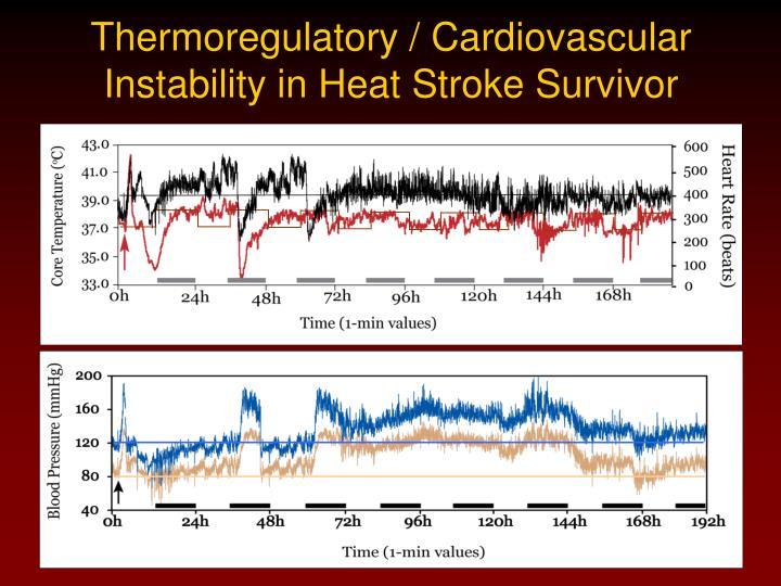 Thermoregulatory / Cardiovascular