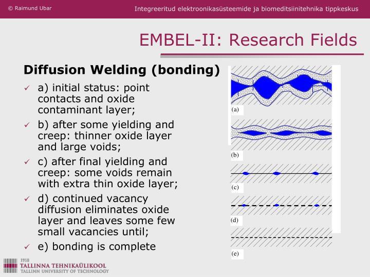 Diffusion Welding (bonding)