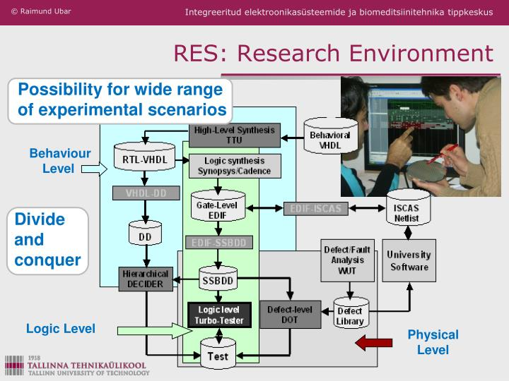 RES: Research Environment