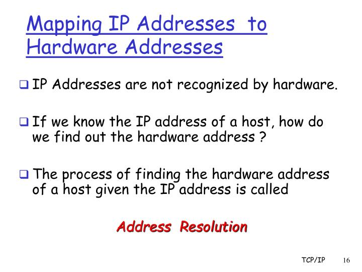 Mapping IP Addresses  to Hardware Addresses