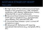 accf aha stages of heart failure