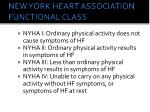 new york heart association functional class