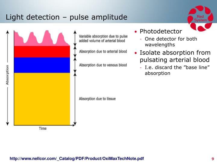 Light detection – pulse amplitude