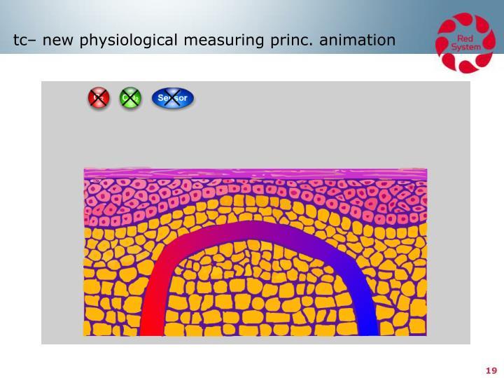 tc– new physiological measuring princ. animation