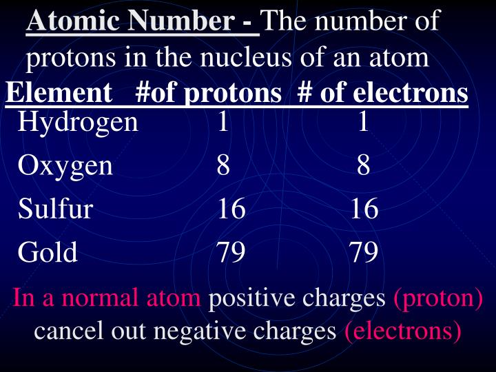 Element   #of protons  # of electrons