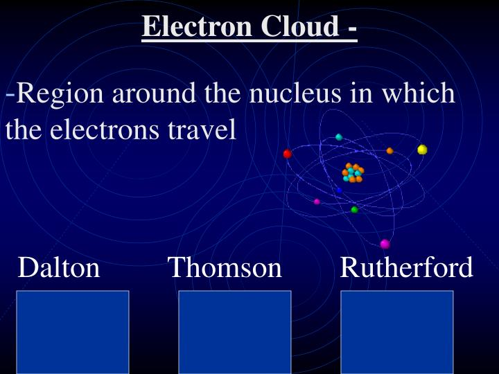 Electron Cloud -