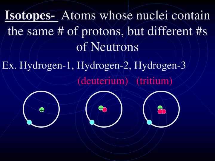 Isotopes-