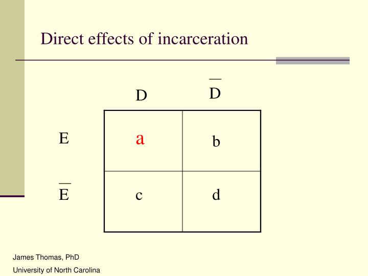 Direct effects of incarceration
