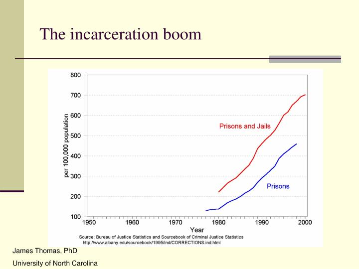The incarceration boom