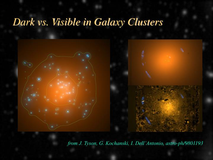 Dark vs. Visible in Galaxy Clusters