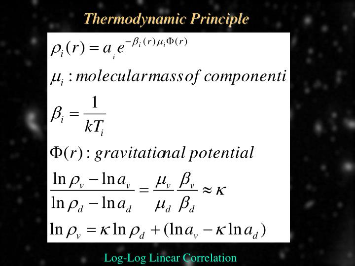 Thermodynamic Principle