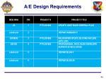 a e design requirements
