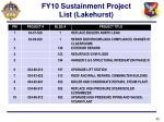 fy10 sustainment project list lakehurst