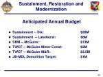 sustainment restoration and modernization