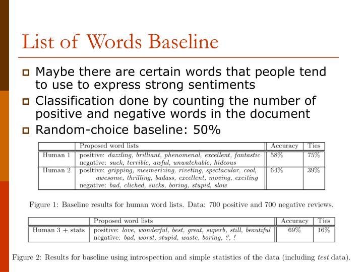 List of Words Baseline