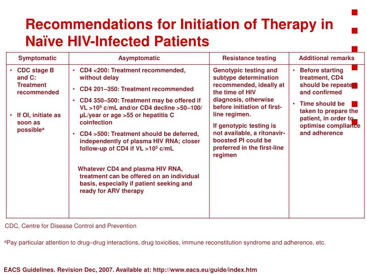 pbs guidelines initiation of hiv therapy