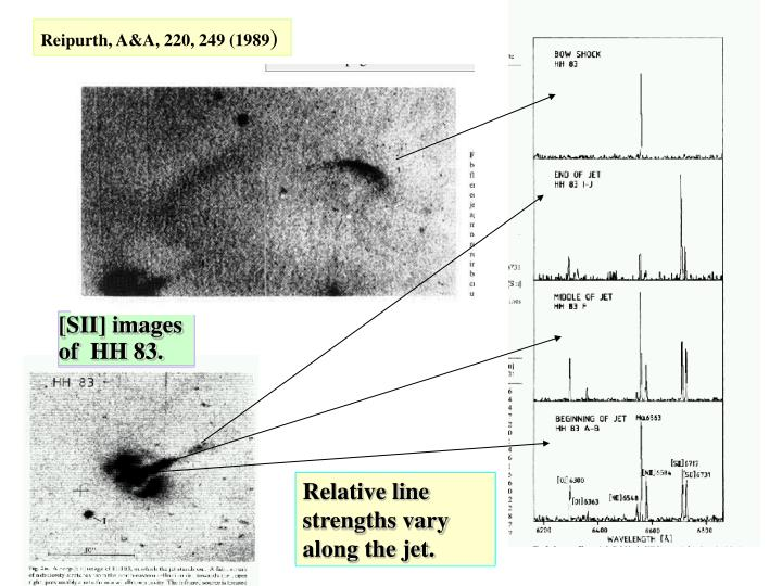 [SII] images of  HH 83.