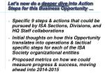 let s now do a deeper dive into action steps for this business opportunity