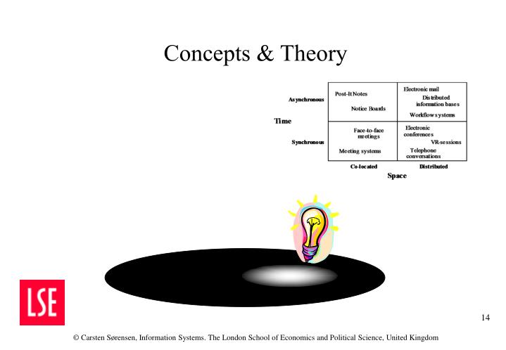 Concepts & Theory
