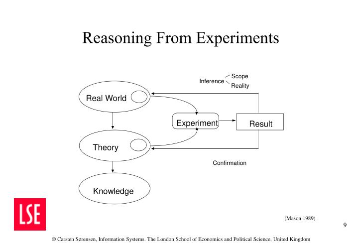 Reasoning From Experiments