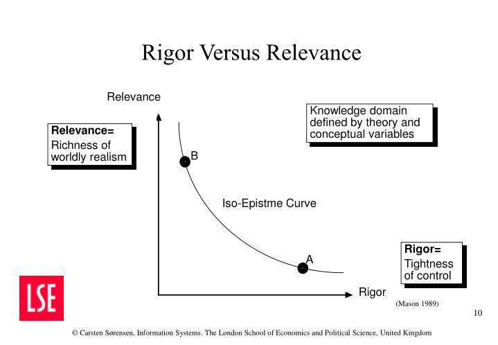 Rigor Versus Relevance