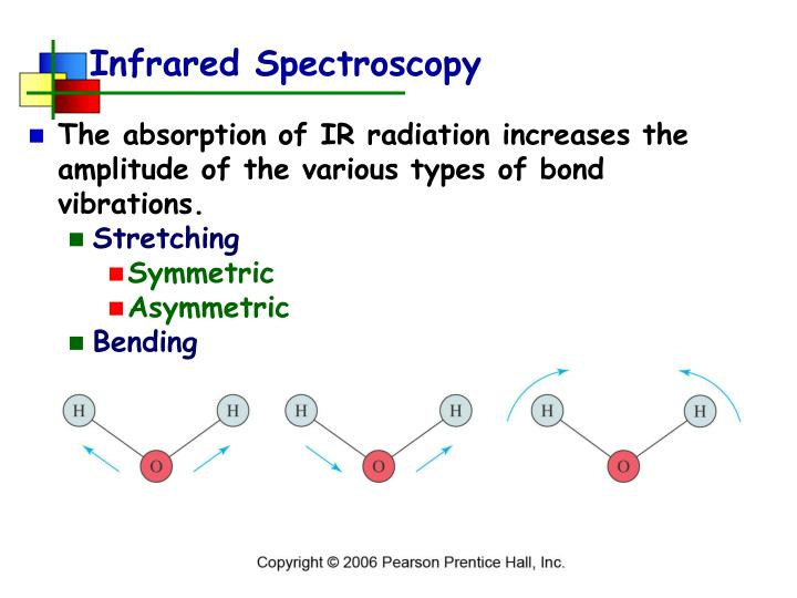 an overview of infrared spectroscopy biology essay Infrared ( ir ) spectroscopy is another type of spectrometry is used to analyse samples on the electromagnetic spectrum, the frequences used in ir autumn mediate the frequences used in nmr and the frequences used in ultraviolet-visible spectrometry ( uv-vis ).