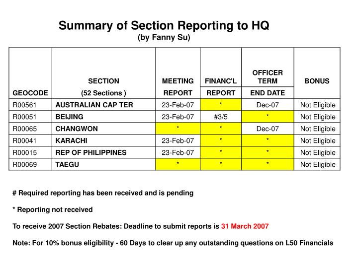 Summary of section reporting to hq by fanny su