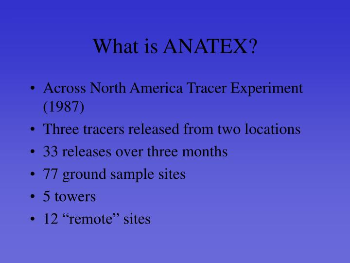 What is ANATEX?