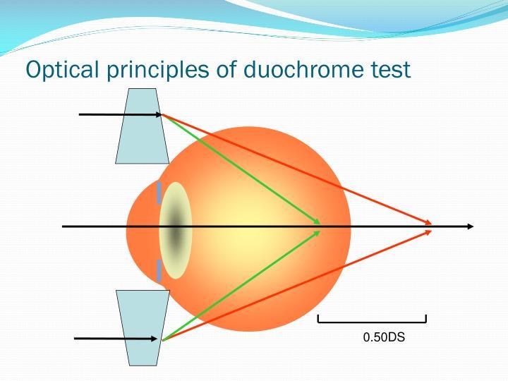 Optical principles of duochrome test