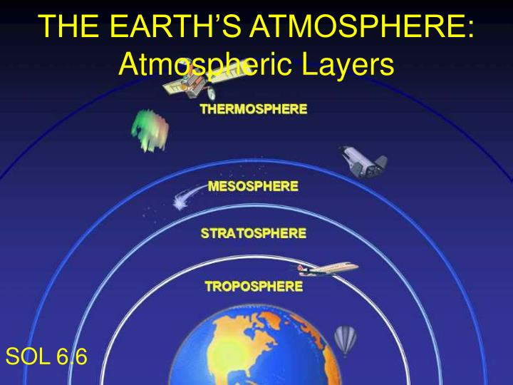 the earth s atmosphere atmospheric layers n.