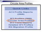 circular area profiles