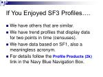 if you enjoyed sf3 profiles