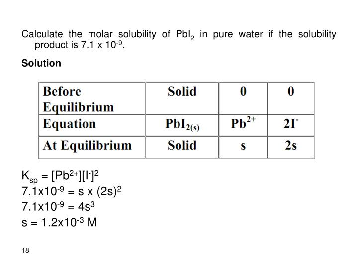 Calculate the molar solubility of PbI
