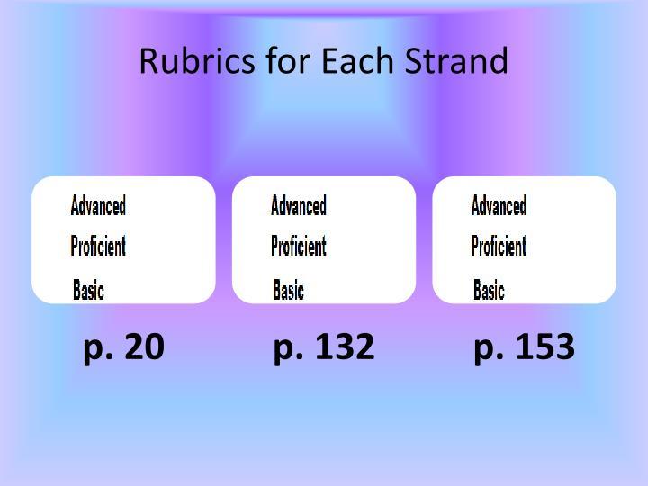 Rubrics for Each Strand