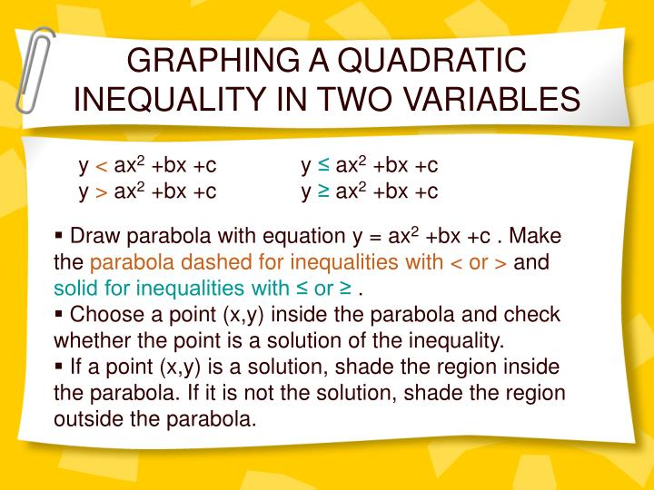 GRAPHING A QUADRATIC INEQUALITY IN TWO VARIABLES