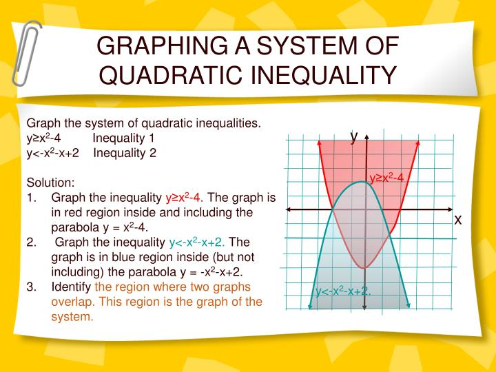 GRAPHING A SYSTEM OF QUADRATIC INEQUALITY