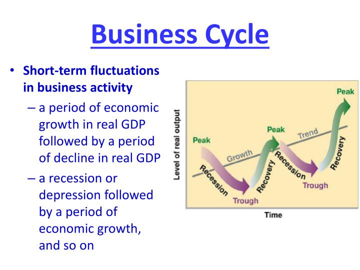 """periods of economic and social recession Family investments in education during periods of economic  to future educational and social  the great recession"""" economic."""