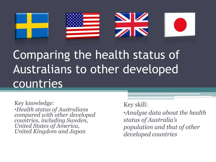 the health status of young australians 15-24 years essay In australia, the prevalence of obesity has risen significantly in all age groups and especially young males and females over the past several decades []according to the australian institute of health and welfare (aihw) 2011 report, 35% of young people aged 12 to 24 years are overweight or obese.
