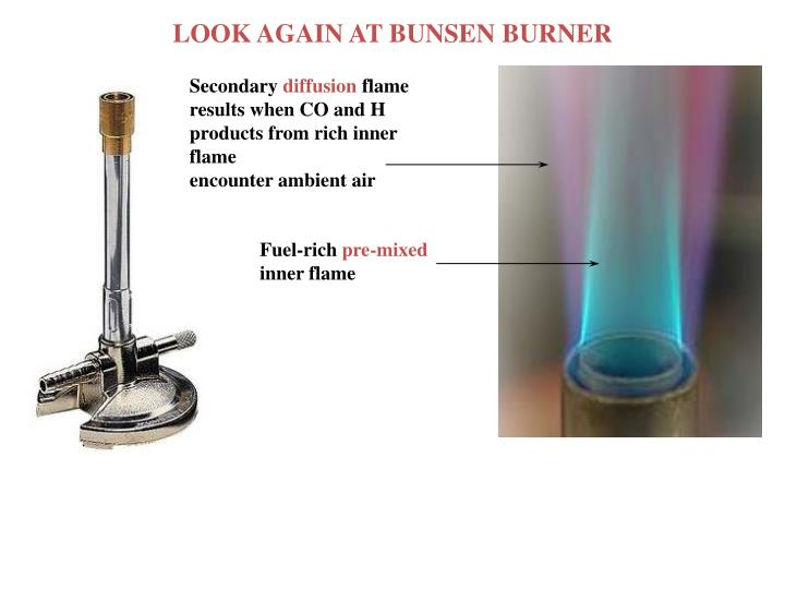 LOOK AGAIN AT BUNSEN BURNER