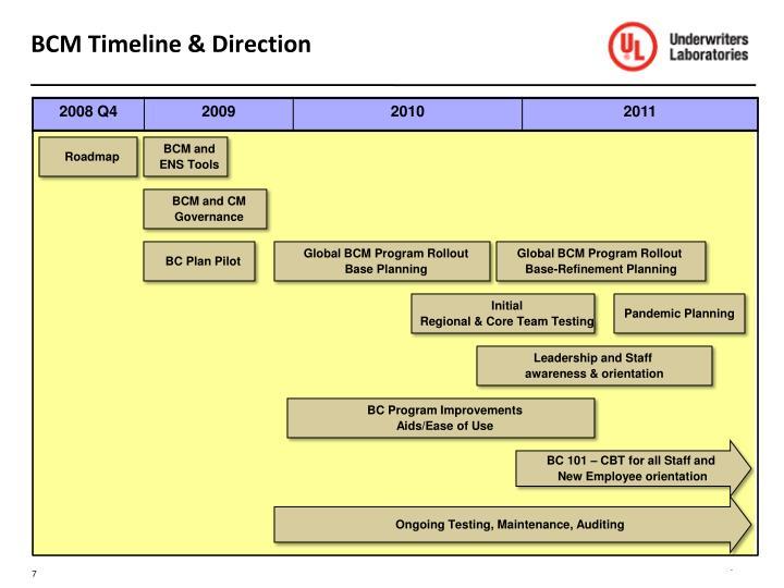 BCM Timeline & Direction
