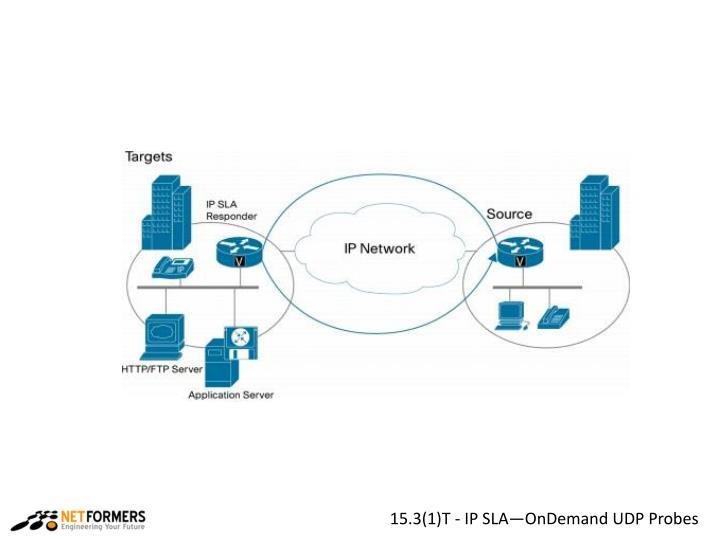 15.3(1)T- IP SLA—
