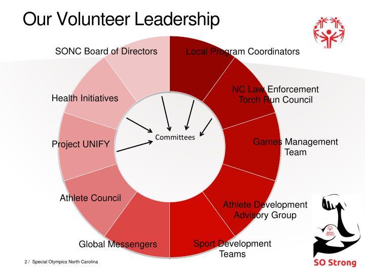 Our volunteer leadership