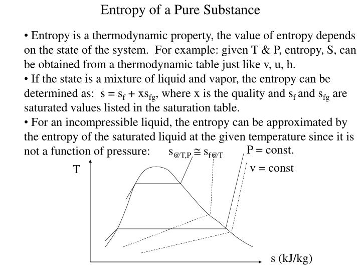 Entropy of a pure substance
