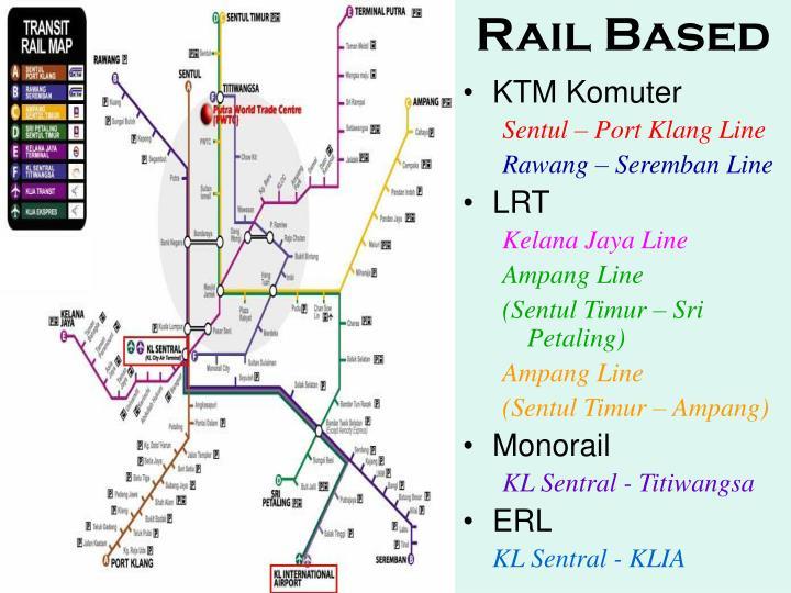 Rail Based