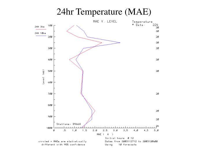 24hr Temperature (MAE)