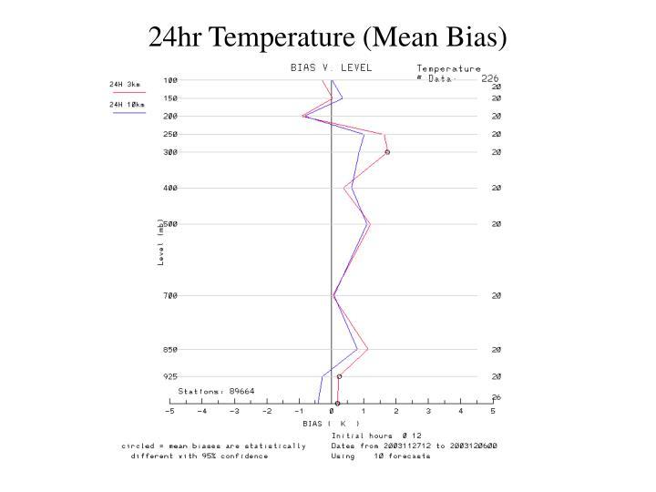 24hr Temperature (Mean Bias)